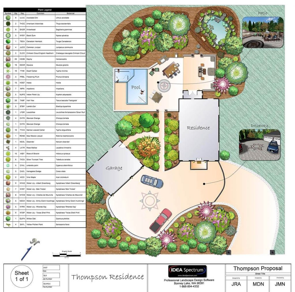 Design process - 4 easy steps to design your dream garden